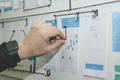 从业务流程分析:电商订单模块设计要点