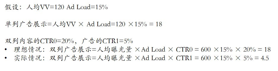 单列和双列会带来广告变现上的哪些不同?