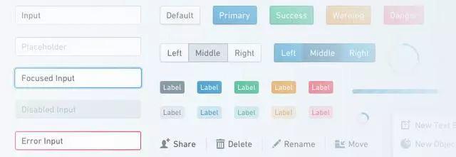 干货 | 如何构建UI组件设计规范