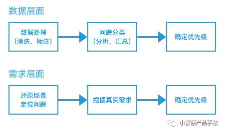 增长案例丨为KEEP设计一场增长实验
