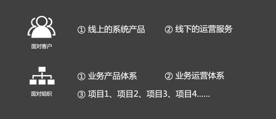 万字长文 | 如何做好TO B产品?