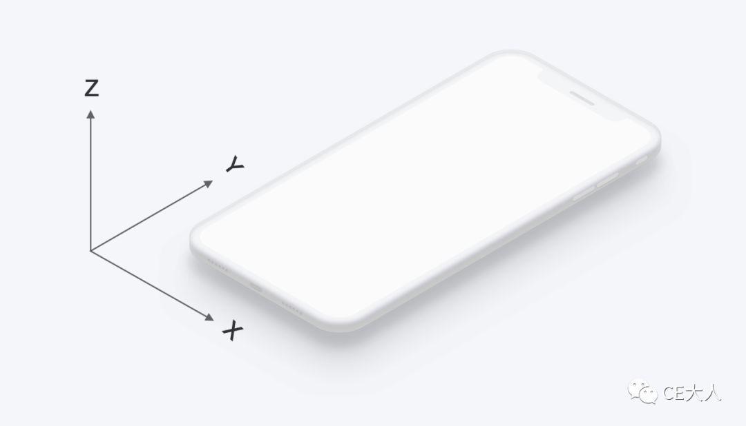 B端设计之导航菜单的设计5步法