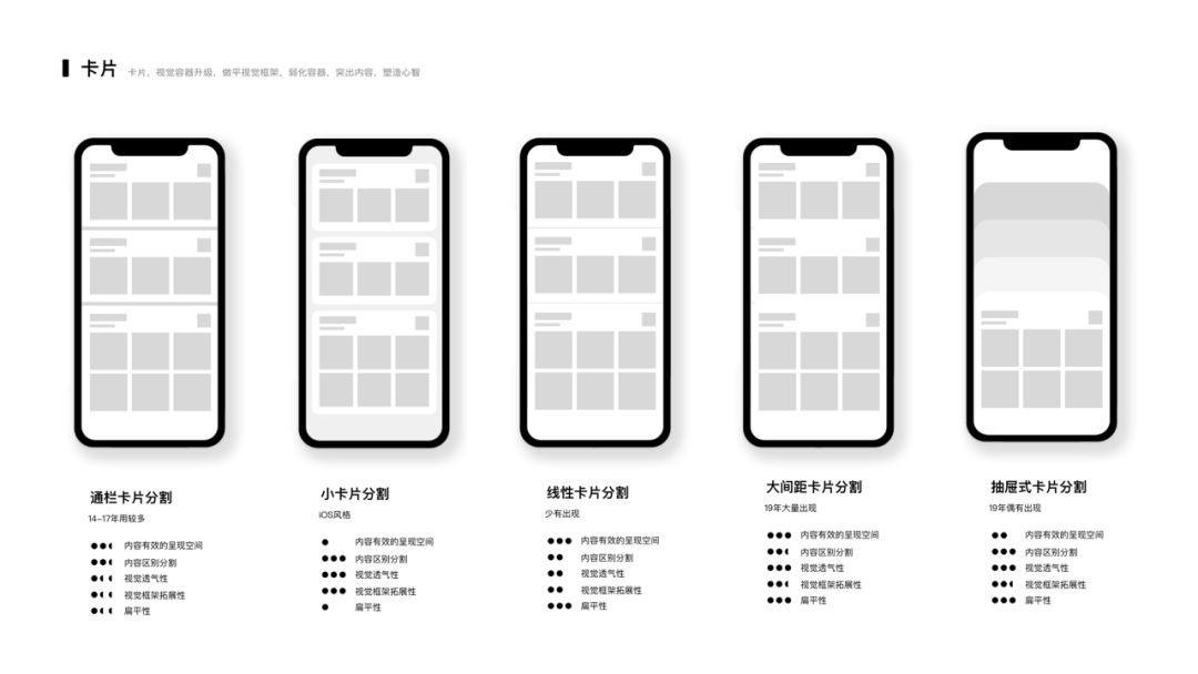 用户界面设计师如何在应用程序上做创新设计?