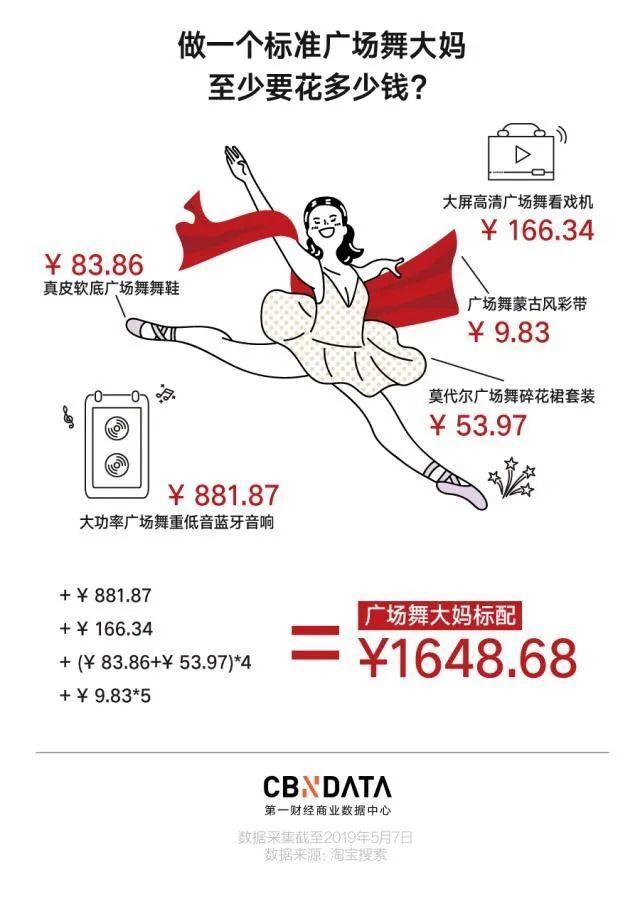 """下一波增长红利:""""银发""""市场"""