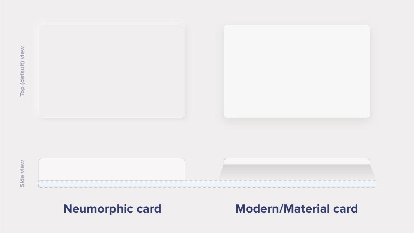 用户界面中的Neumorphism