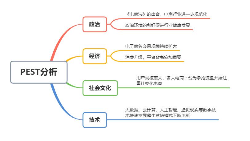 """""""网易严选""""产品分析:新消费之下的""""无印良"""