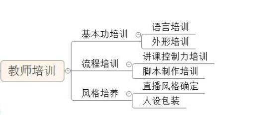 直播营销火爆背后的秘密(图3)