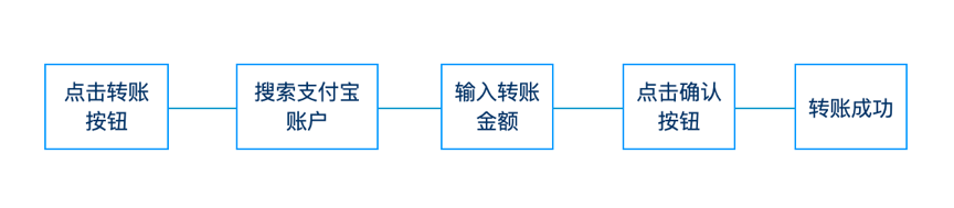 码人网mrw.so缩短网址文章图片