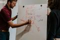 2个流程+1个思路,让产品需求策划更清晰