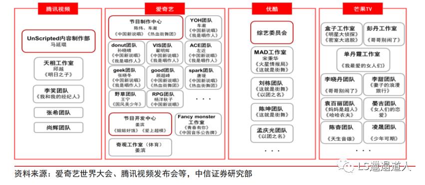 中国养成系现象级综艺全面分析:创造营和青春有你系列