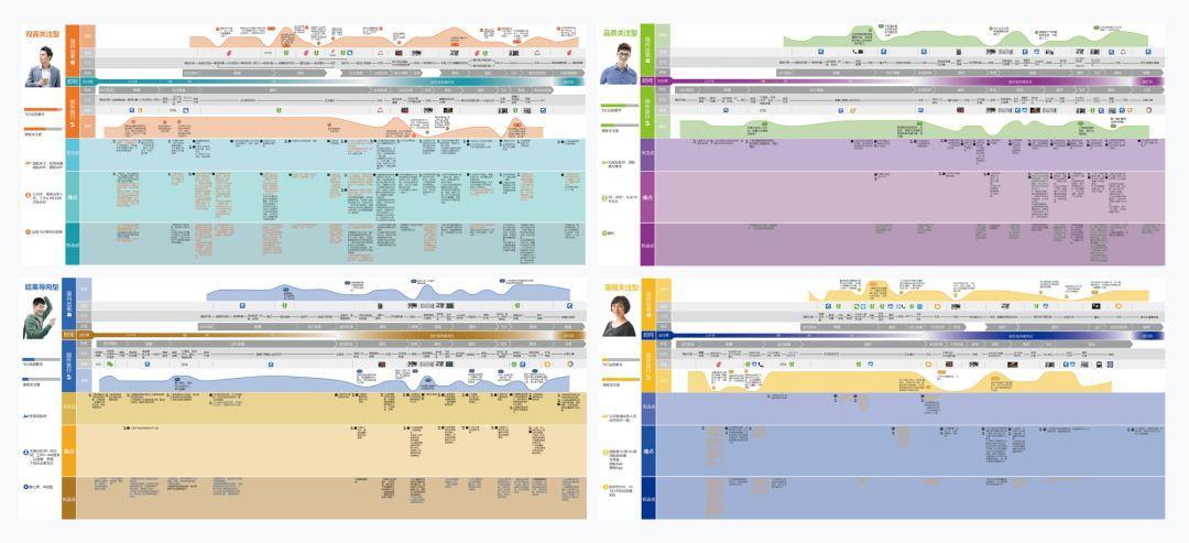 伊飒尔+国航 || 用户体验全流程深度定制,让连通世界的空中之路更加通畅