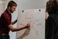 项目管理三步论