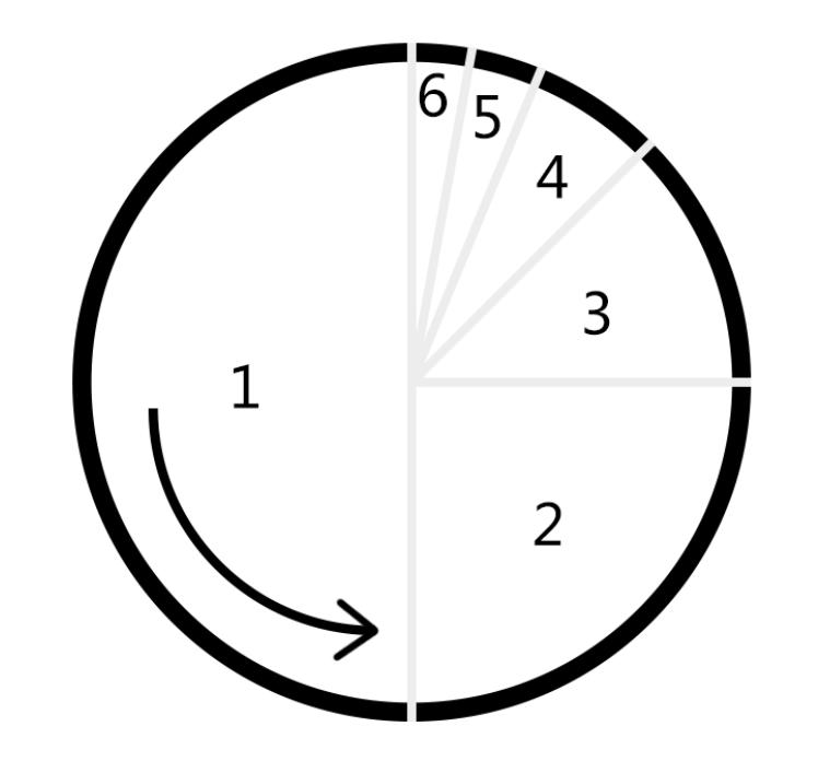 Protopie教程1-3 计时器