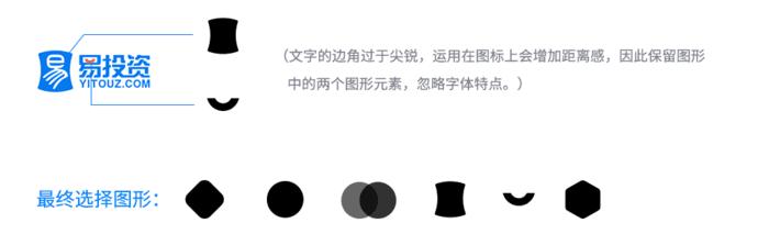 APP改版笔记--图形篇