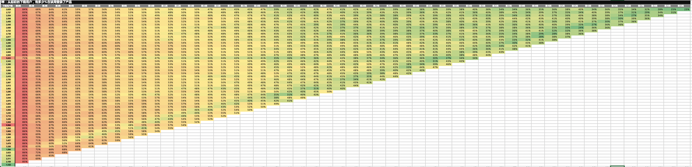 主数据表(横向热力分布图)