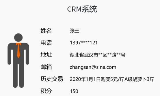比CRM系统更牛的CDP,你居然还不会用?