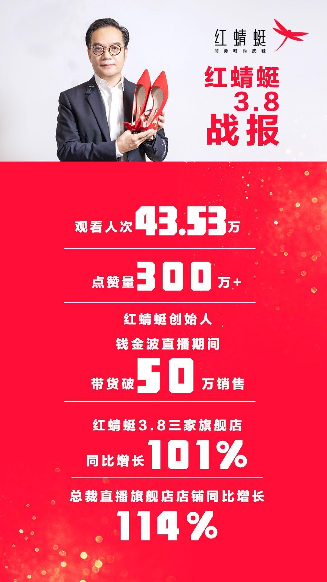 1小时销售额超128万!霸道总裁直播带货成品牌营销救命稻草?
