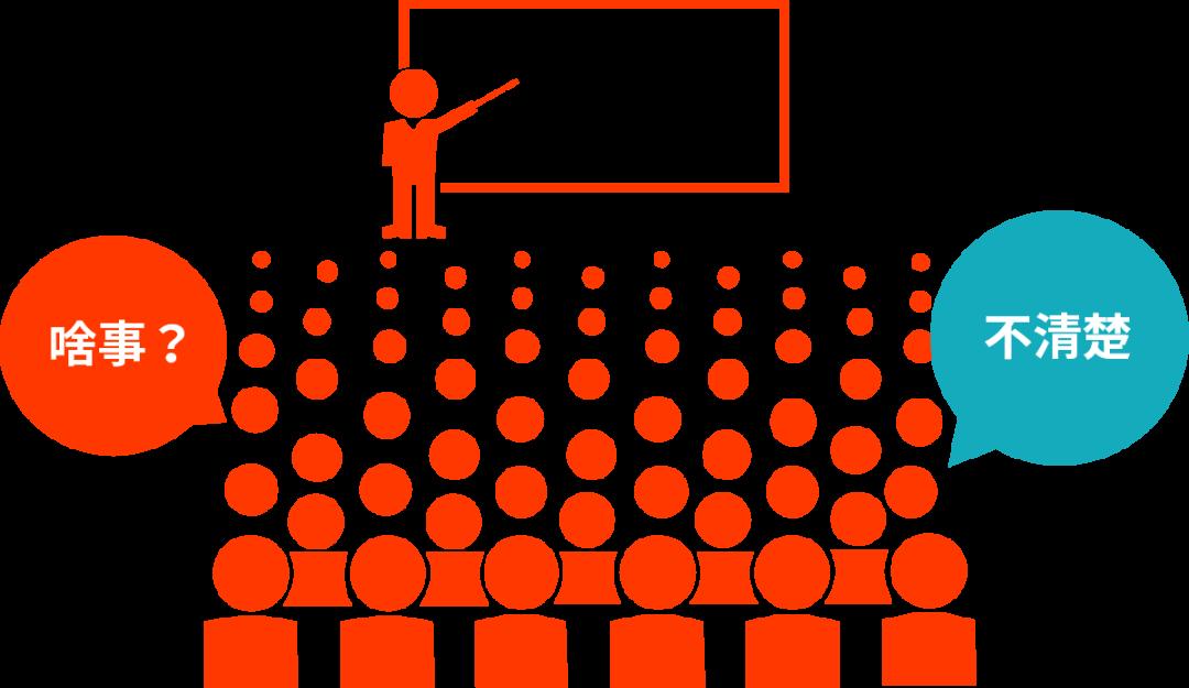 如何开一场高效且有用的会议?项目会议法则,助你Hold住全场