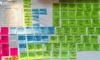产品经理必备的项目管理知识点