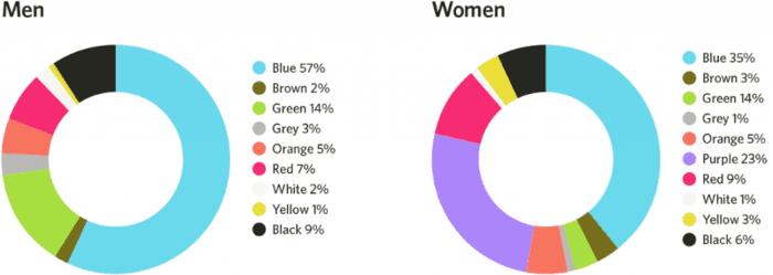 APP改版笔记--颜色篇