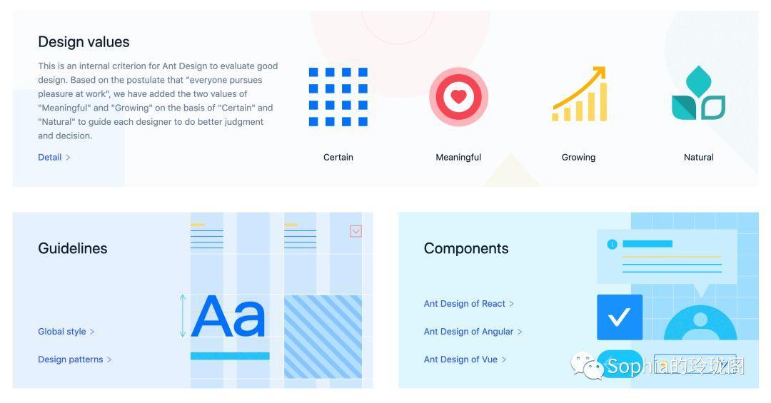 交互设计知识体系