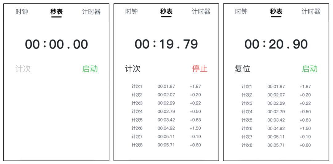 Protopie教程1-2 可交互秒表
