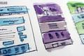 用户体验设计思维:5个步骤,打造让人眼前一亮的设计作品集
