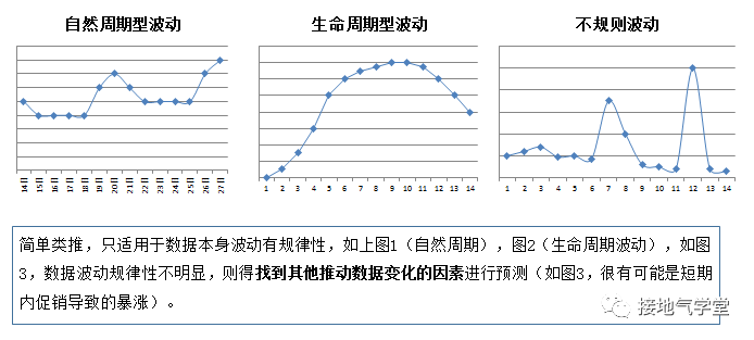 数据分析报告写作攻略(一):你问我答插图1