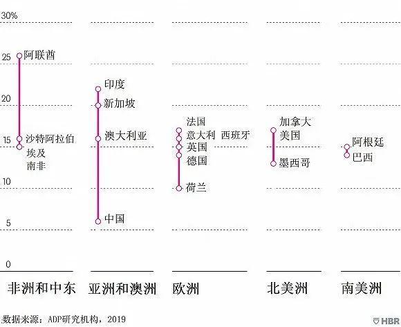 跟着梁宁学习产品04:集体(角色)化与个体化产品杂谈