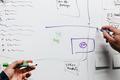 真实案例: To B产品体验设计师,如何承接并驱动项目?