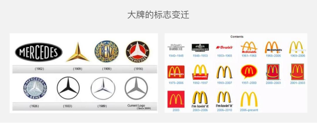 重新理解品牌标志:帮助品牌赢得竞争