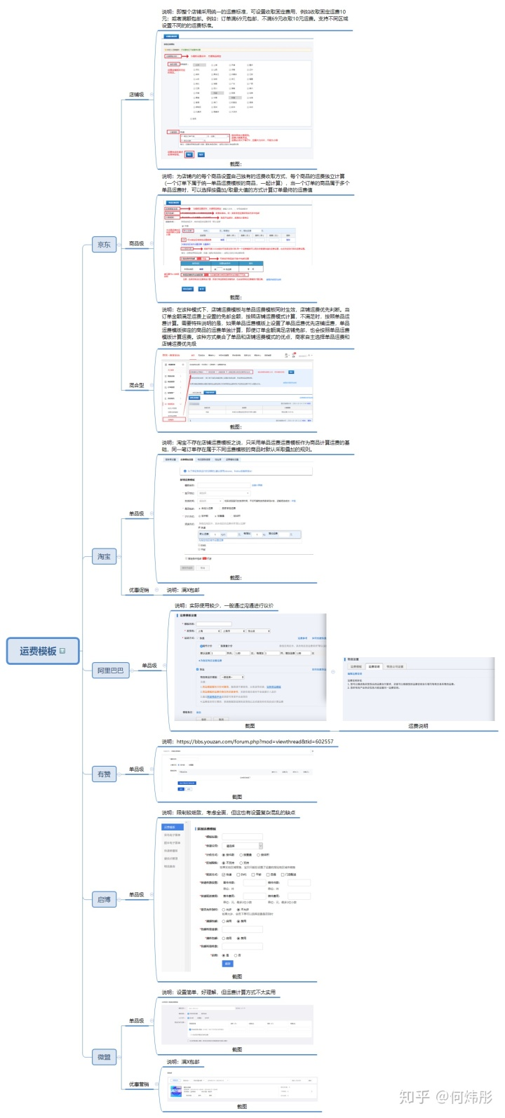 电商平台仓储物流之运费分析及设计