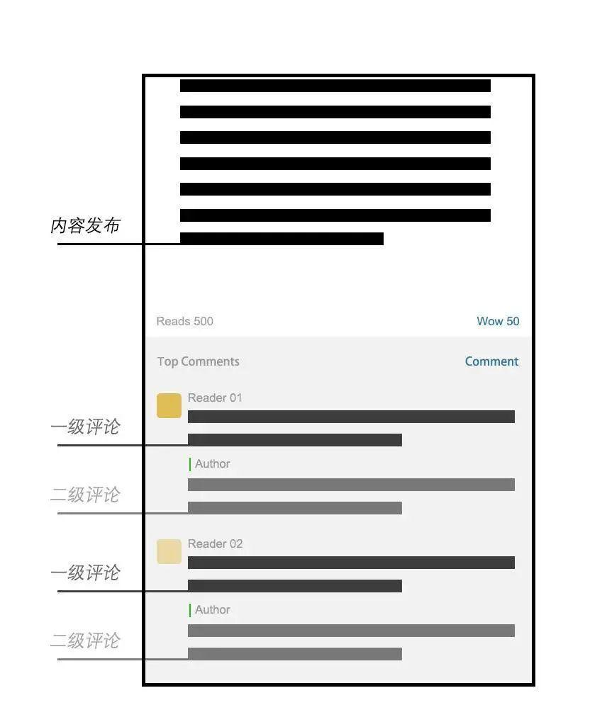 """中文互联网中""""讨论""""的消亡"""