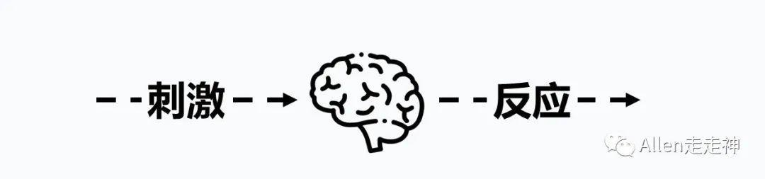 漫谈品牌的生理和心理基础
