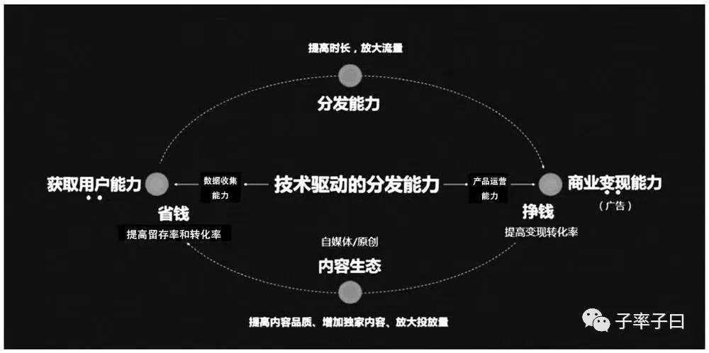 """""""疫情""""倒逼改革,券业互联网转型从""""洋务运动""""到""""维新变法"""""""