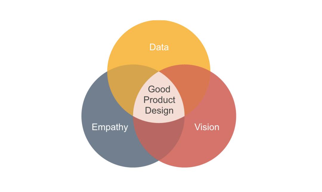 为什么越来越多设计师不想做设计?