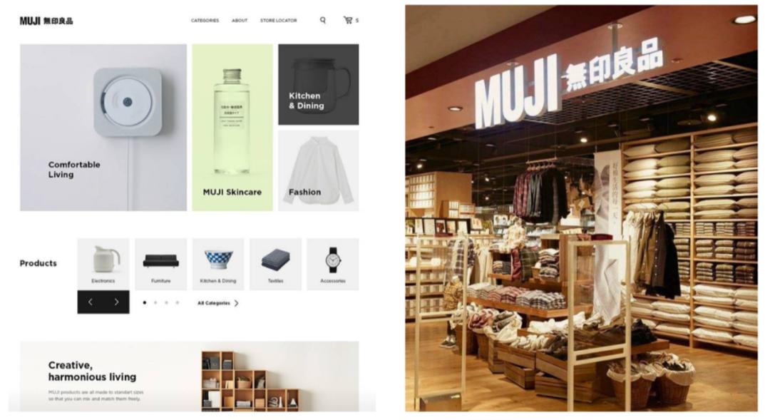 日本泡沫经济破灭后,MUJI等注重实用、简约、弱化存在感的品牌加速发展,道理类似
