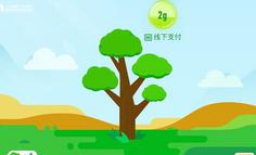 从产品设计角度看蚂蚁森林的增长飞轮