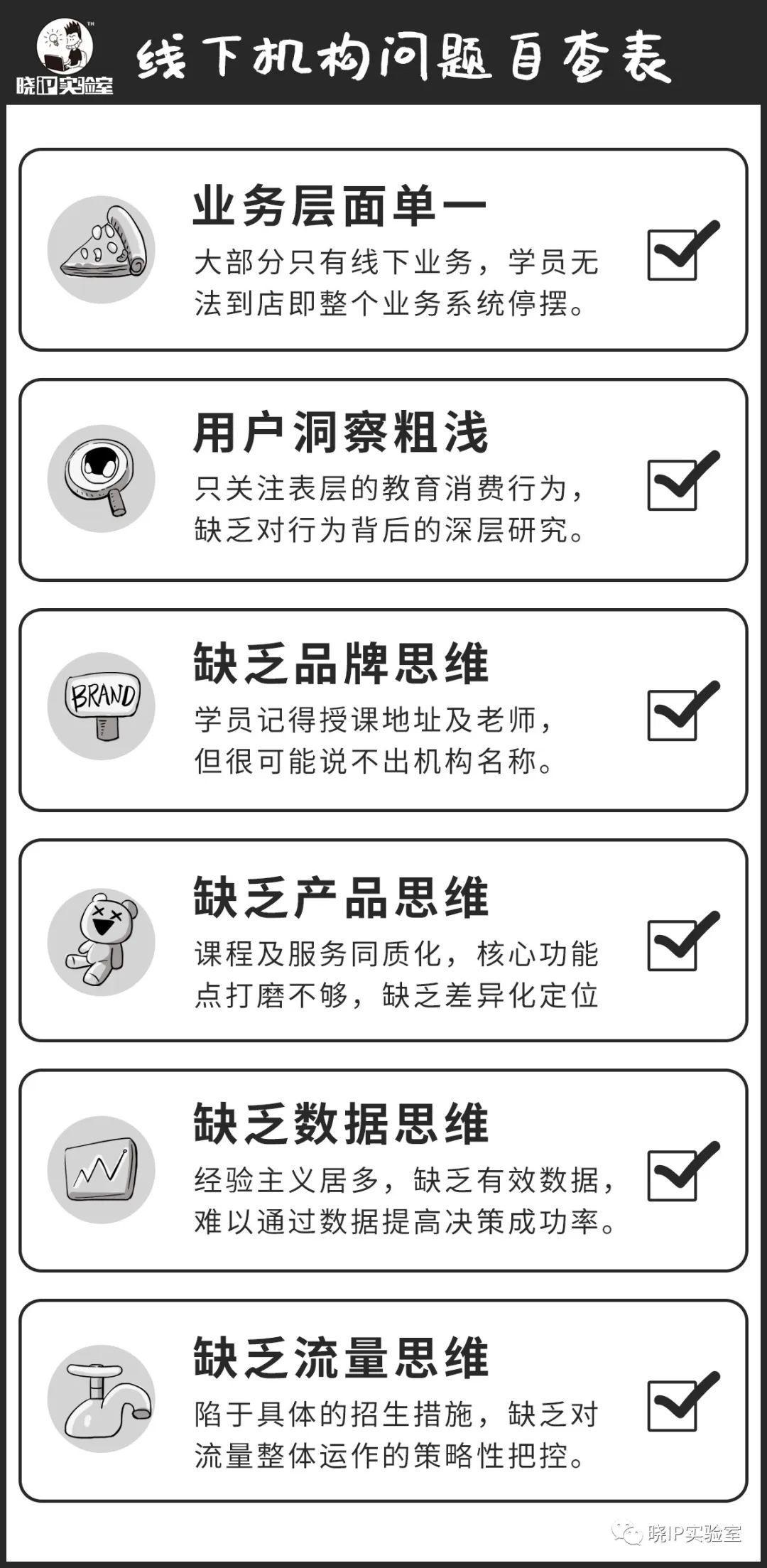 【晓IP实验室】教育机构疫后重启必读:5个认知+5个建议(上)