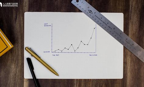 数据驱动活动运营的理论与实务