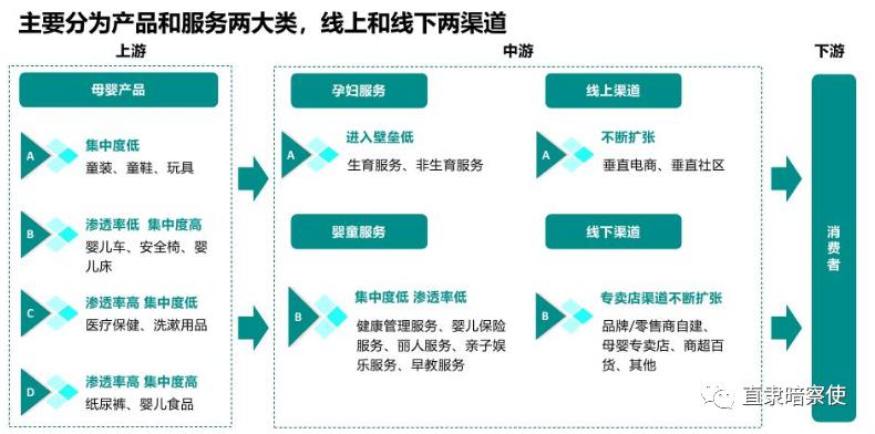 刘生:SaaS产品摸索   用结构化思维3步确定切入点