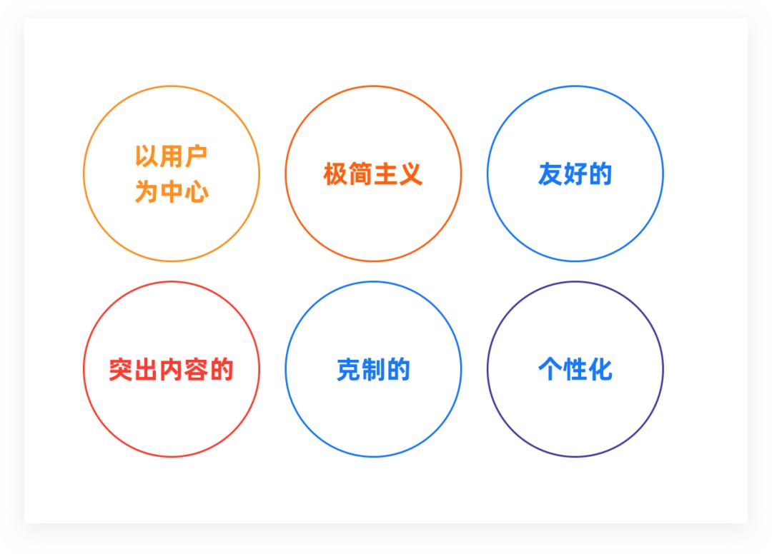 2020的UI设计趋势,我先收藏了(上)