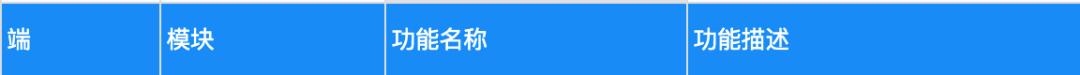 非干货丨1.3万字简述,PRD到底怎么写
