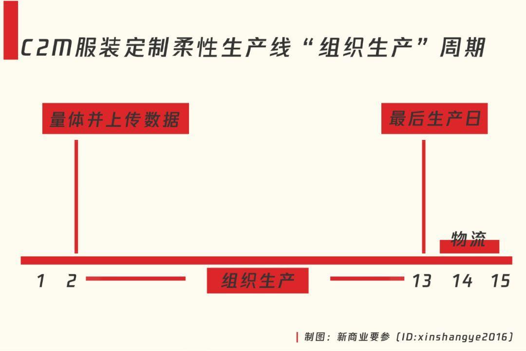 ZARA关店、富贵鸟破产、Forever21撤离,拿什么拯救中国服装业?