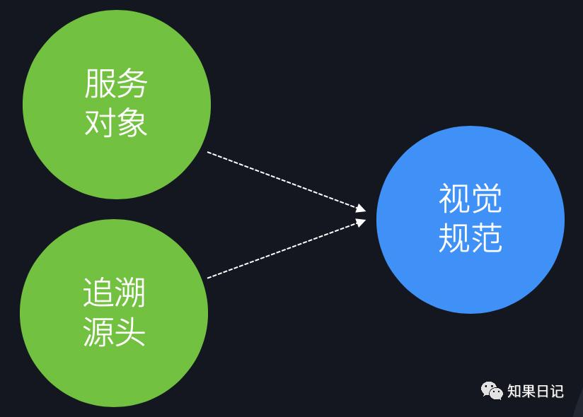 企业级B端设计体系 | 用产品思维建立设计规范