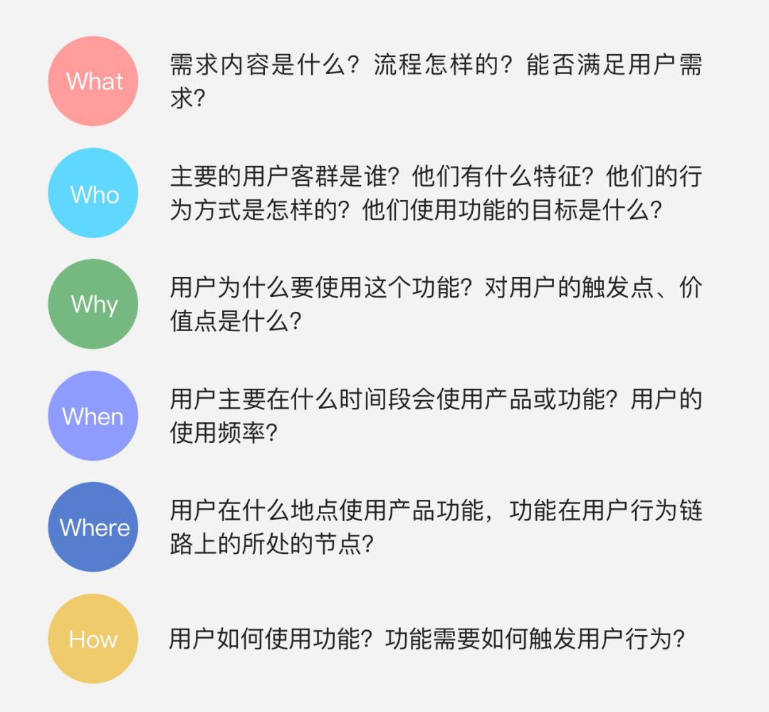 【文末福利】设计师应对一句话需求的4个技巧