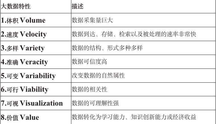 基于大数据的企业战略管理—理论基础与市场机遇探究(一)