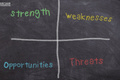 SWOT分析简化版,教你快速找准市场定位