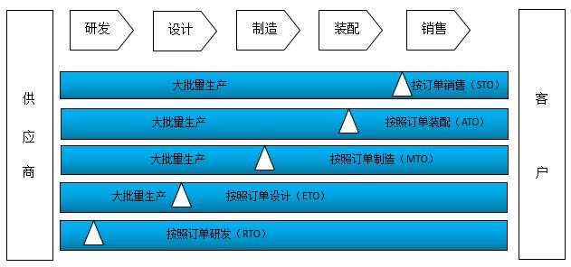 """数据分析帮助企业降""""三高""""(全文)"""