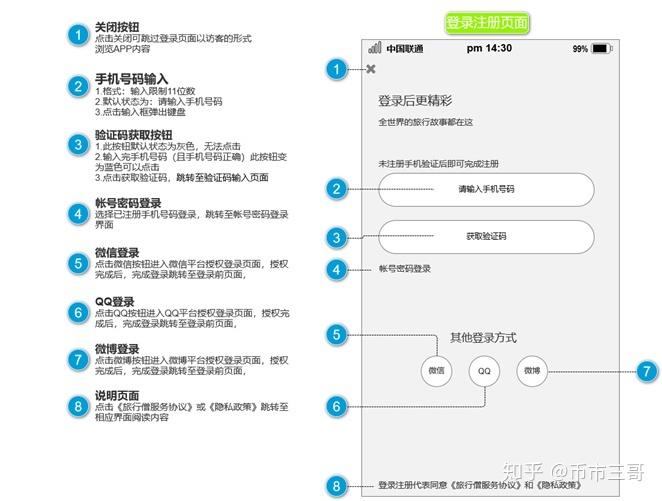PRD:旅行攻略产品需求文档-旅行僧